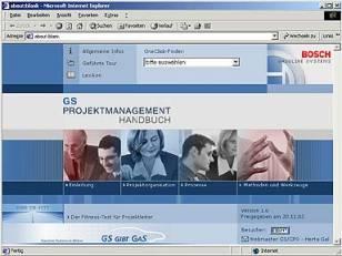Projektmanagement Handbuch des Geschäftsbereichs Benzinsysteme im Intranet