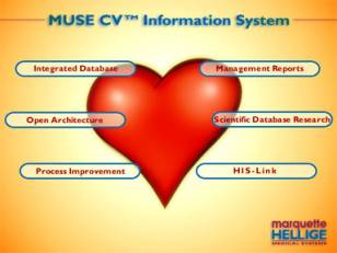 Messeinformationssystem Muse
