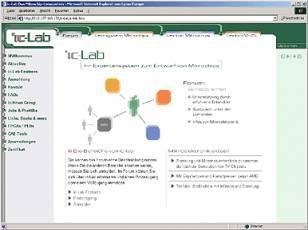 Internet Forschungsprojekt Team2000